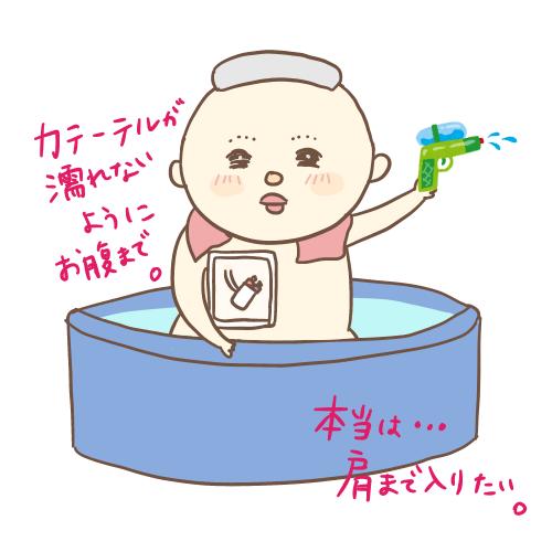 お風呂はたらいのかずぼー